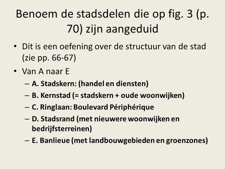 Benoem de stadsdelen die op fig. 3 (p. 70) zijn aangeduid