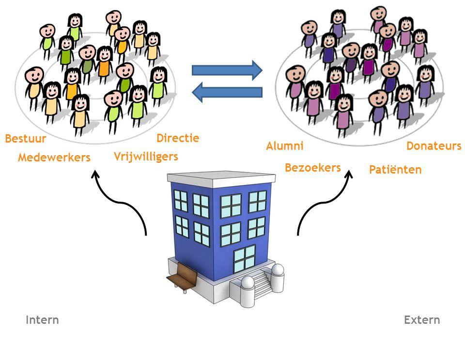Bestuur Directie Alumni Donateurs Medewerkers Vrijwilligers Bezoekers Patiënten Intern Extern