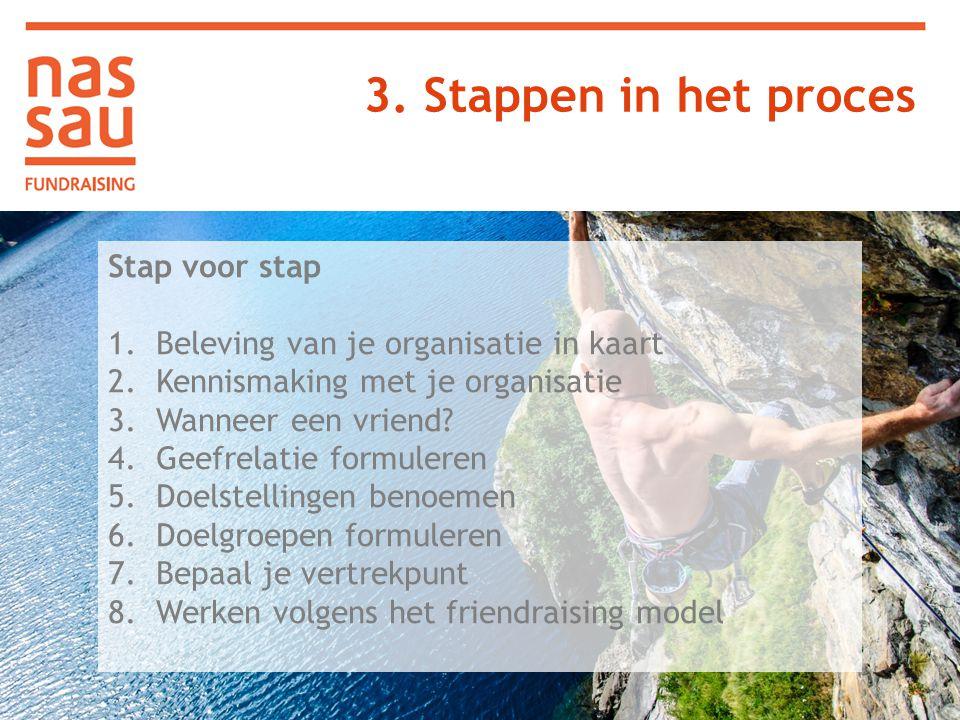 3. Stappen in het proces Stap voor stap