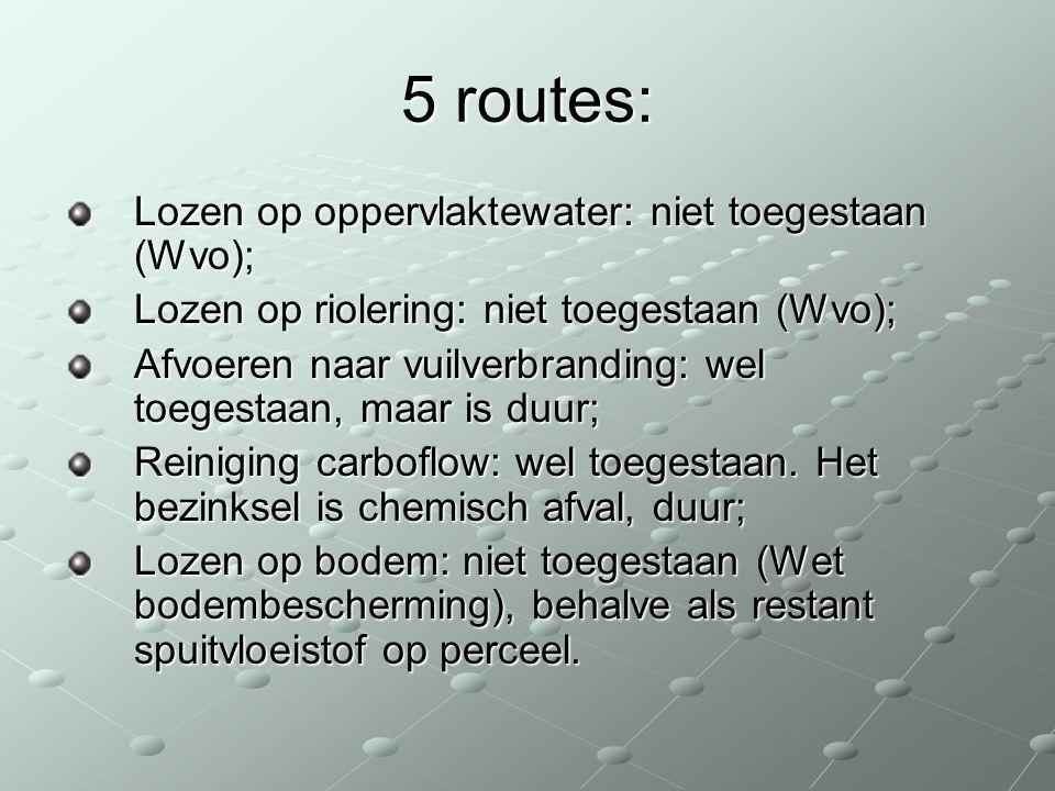 5 routes: Lozen op oppervlaktewater: niet toegestaan (Wvo);