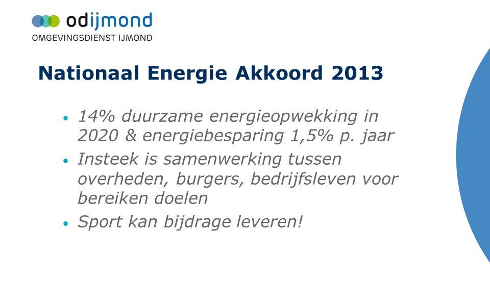 Nationaal Energie Akkoord 2013