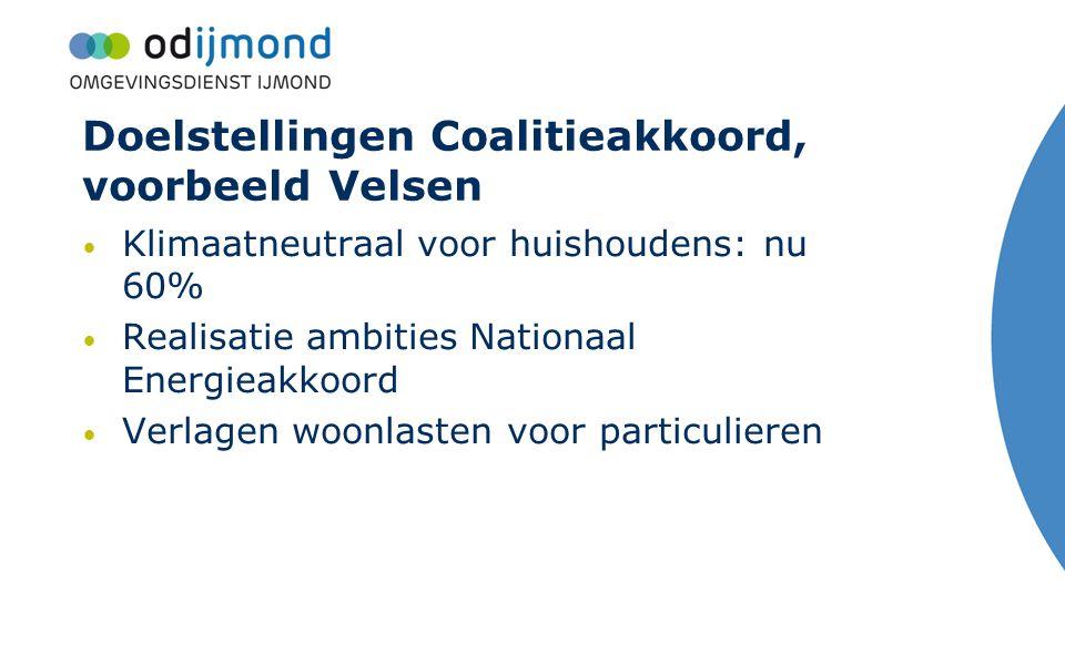 Doelstellingen Coalitieakkoord, voorbeeld Velsen