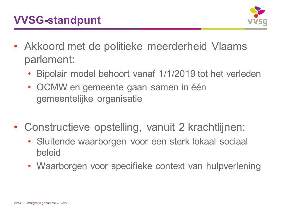 Akkoord met de politieke meerderheid Vlaams parlement: