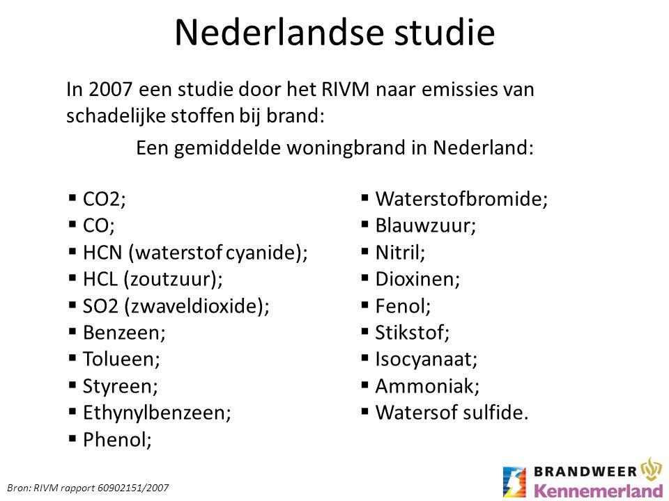 Een gemiddelde woningbrand in Nederland: