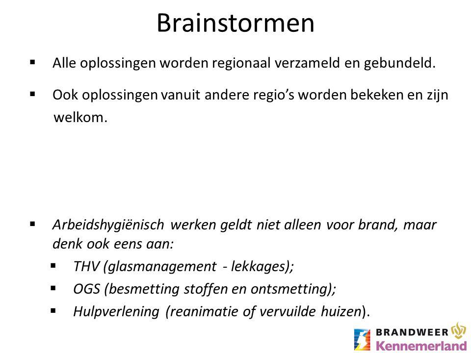 Brainstormen Alle oplossingen worden regionaal verzameld en gebundeld.