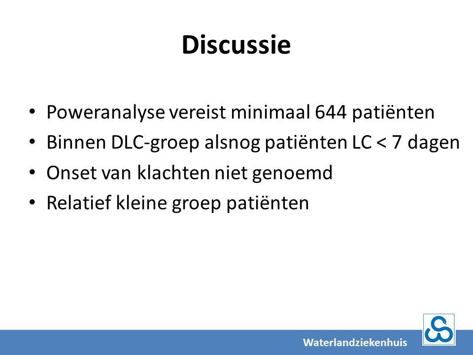 Discussie Poweranalyse vereist minimaal 644 patiënten