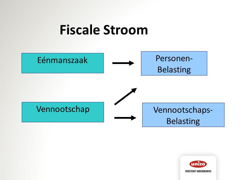 Fiscale Stroom Personen- Eénmanszaak Belasting Vennootschap
