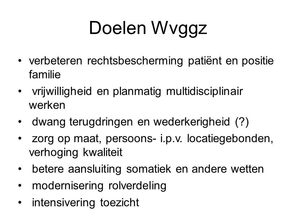 Doelen Wvggz verbeteren rechtsbescherming patiënt en positie familie