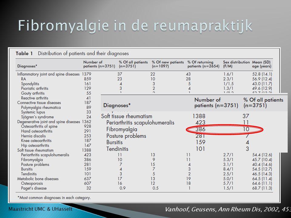 Fibromyalgie in de reumapraktijk
