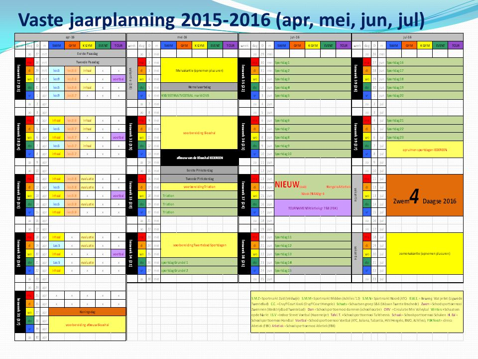 Vaste jaarplanning 2015-2016 (apr, mei, jun, jul)