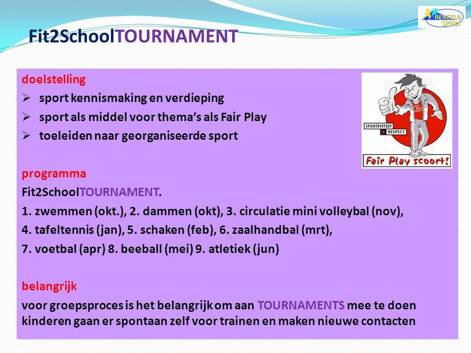 Fit2SchoolTOURNAMENT doelstelling sport kennismaking en verdieping