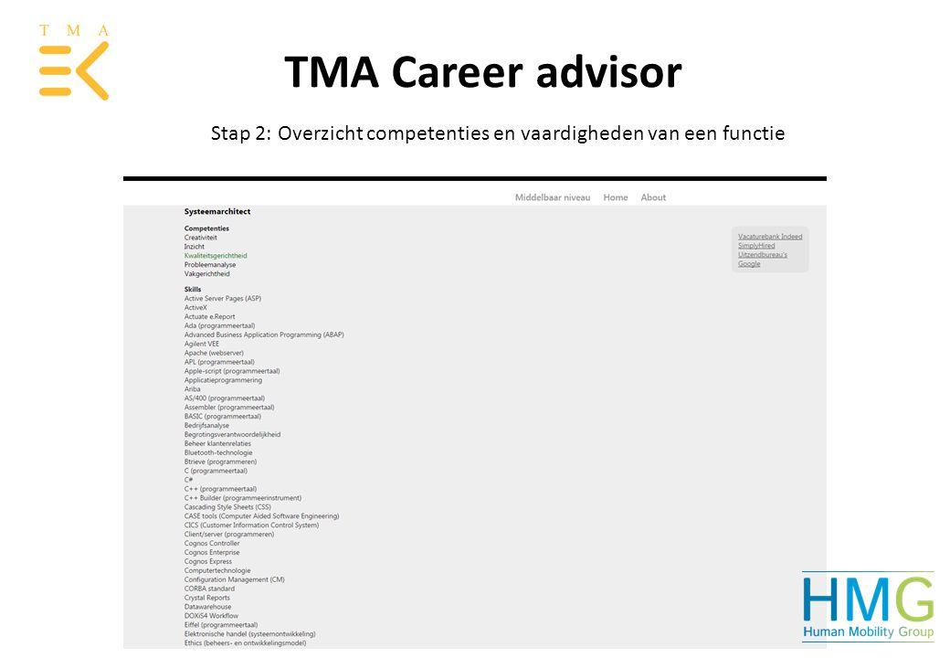 TMA Career advisor Stap 2: Overzicht competenties en vaardigheden van een functie
