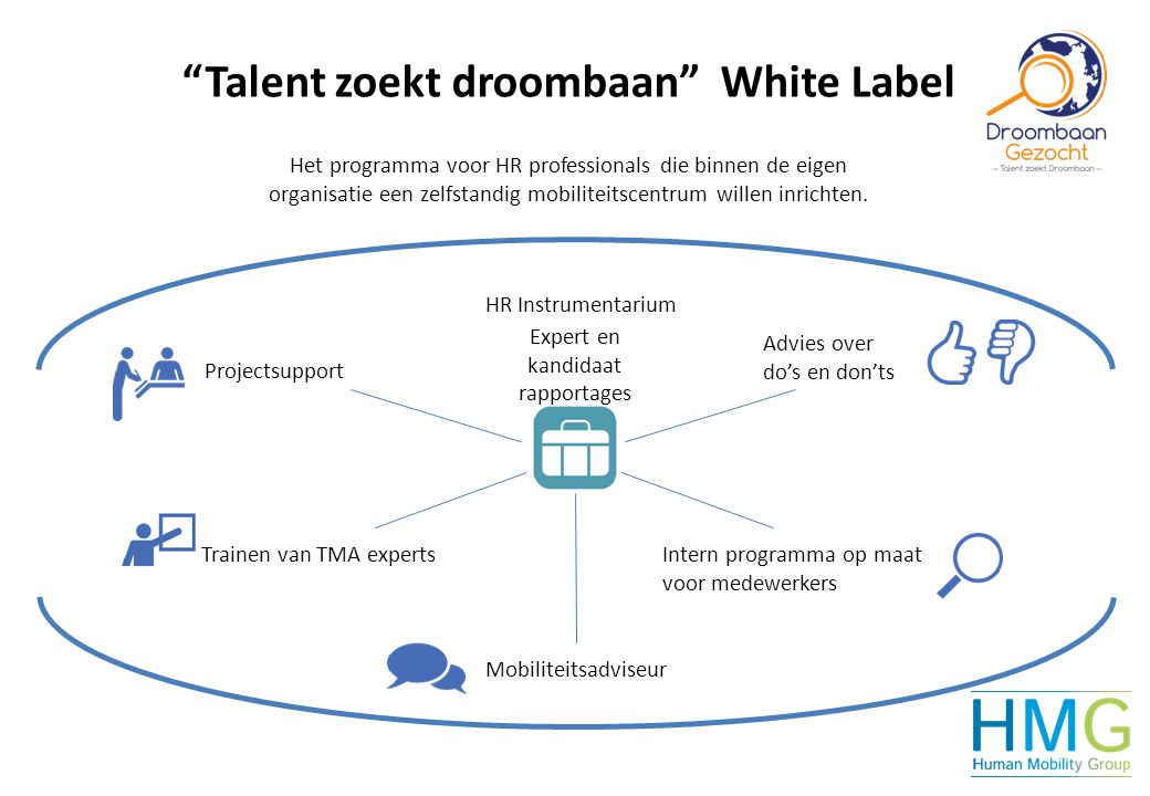 Talent zoekt droombaan White Label