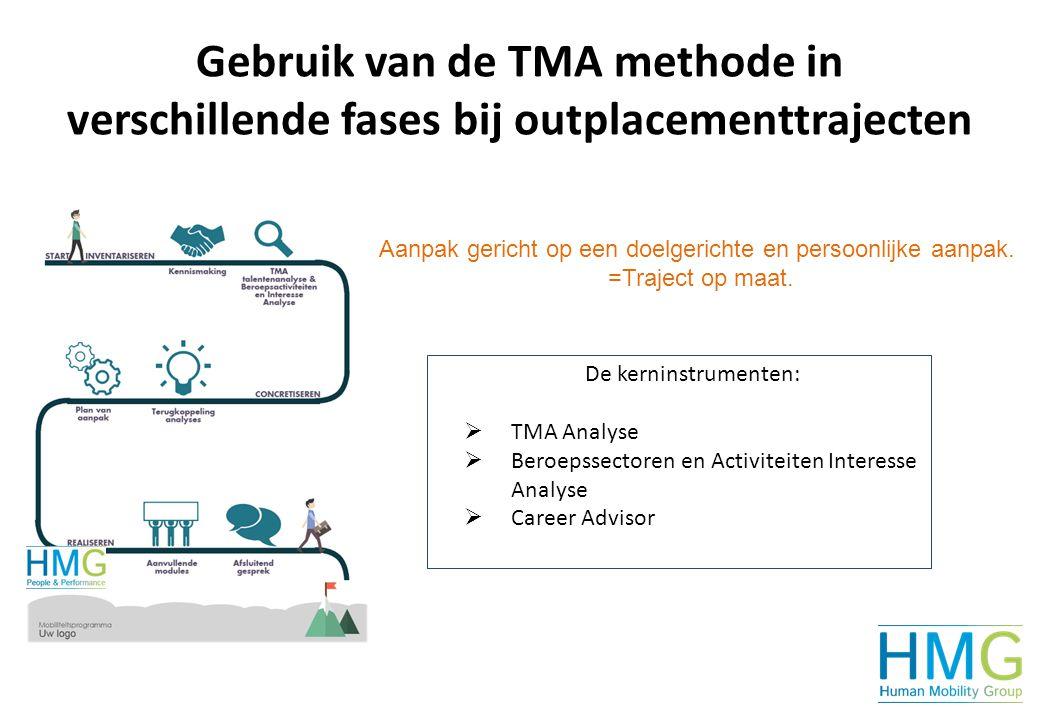 Gebruik van de TMA methode in verschillende fases bij outplacementtrajecten