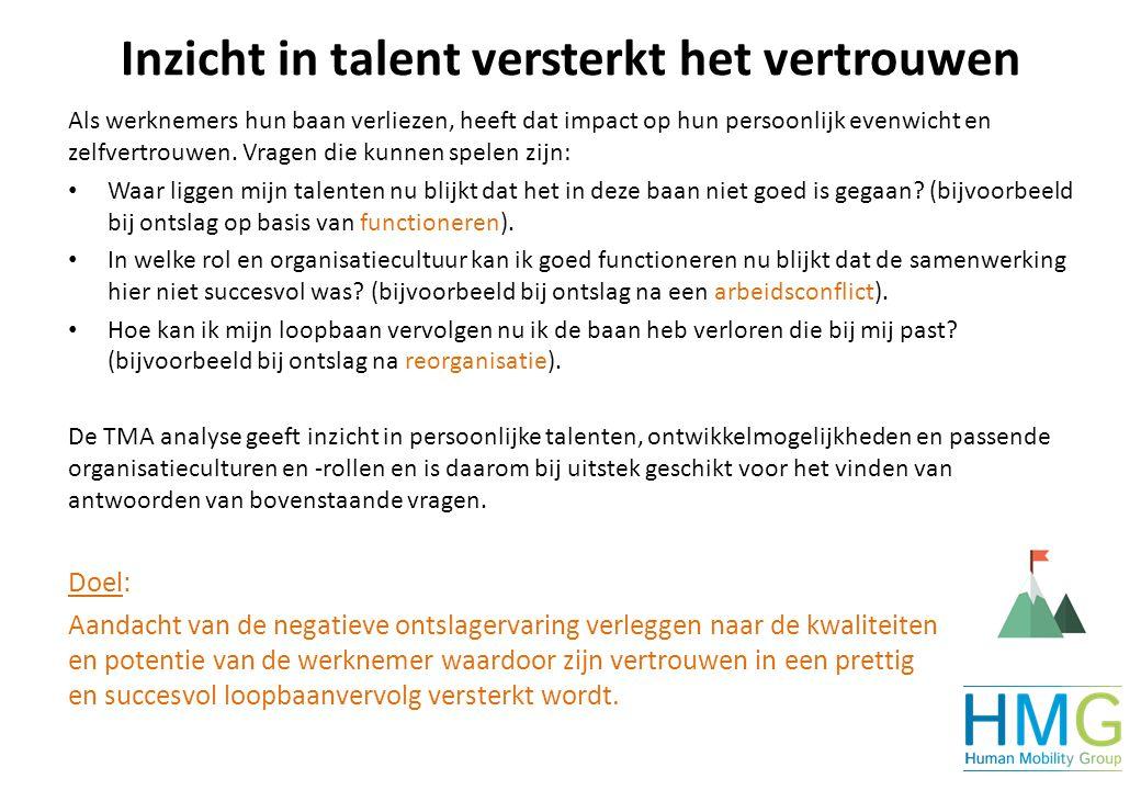 Inzicht in talent versterkt het vertrouwen
