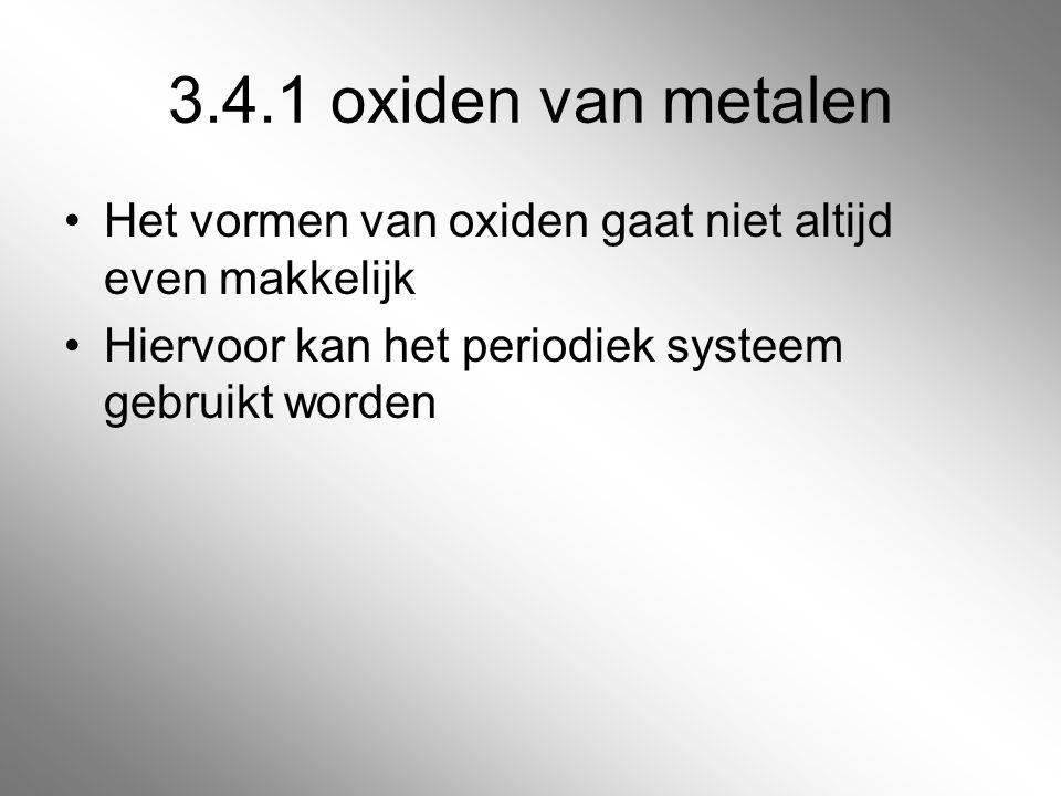 3.4.1 oxiden van metalen Het vormen van oxiden gaat niet altijd even makkelijk.