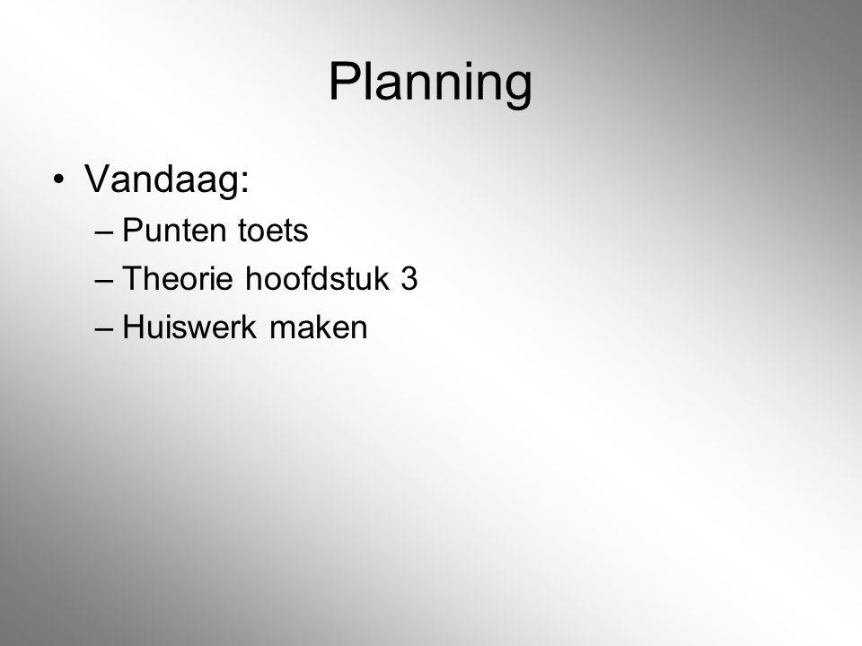 Planning Vandaag: Punten toets Theorie hoofdstuk 3 Huiswerk maken