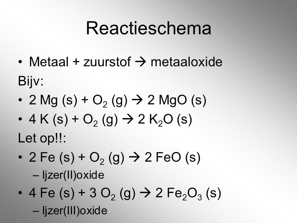 Reactieschema Metaal + zuurstof  metaaloxide Bijv: