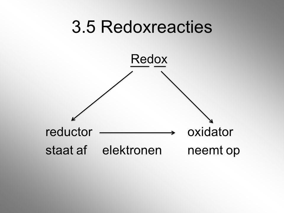 3.5 Redoxreacties Redox reductor oxidator staat af elektronen neemt op