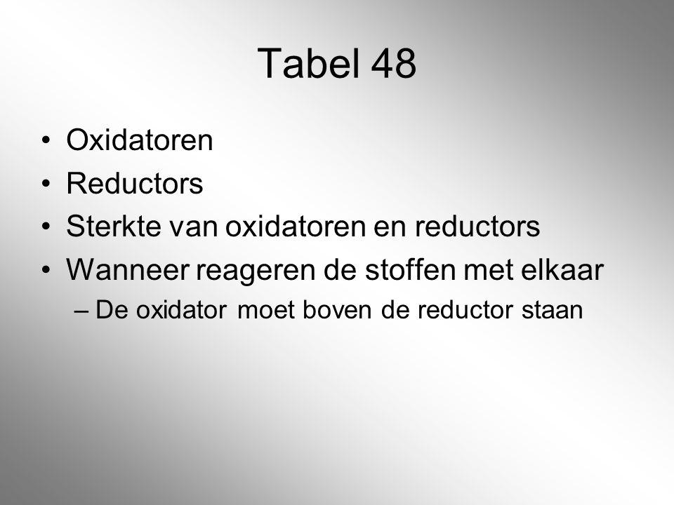 Tabel 48 Oxidatoren Reductors Sterkte van oxidatoren en reductors