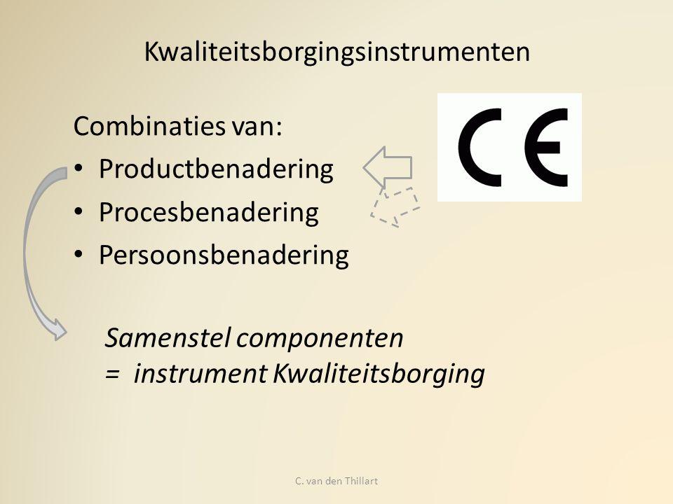 Kwaliteitsborgingsinstrumenten