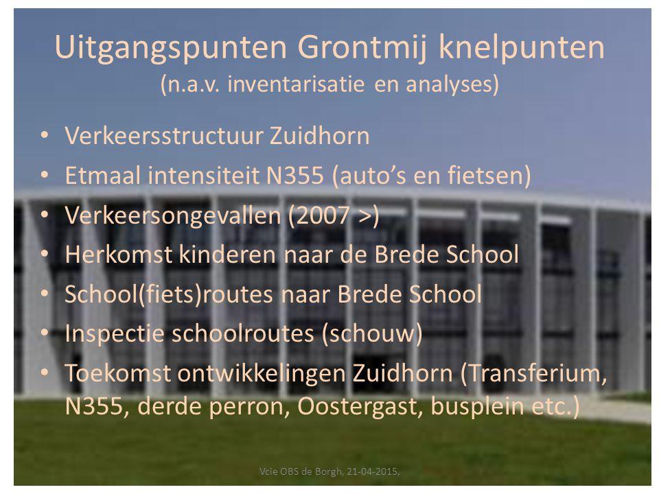 Uitgangspunten Grontmij knelpunten (n.a.v. inventarisatie en analyses)