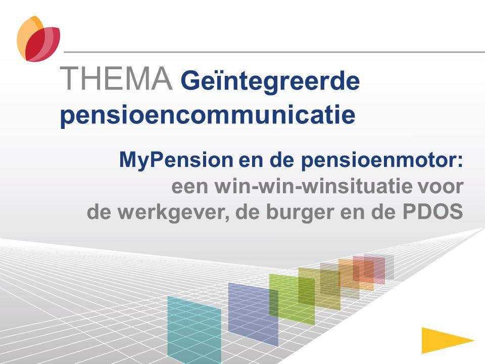 THEMA Geïntegreerde pensioencommunicatie