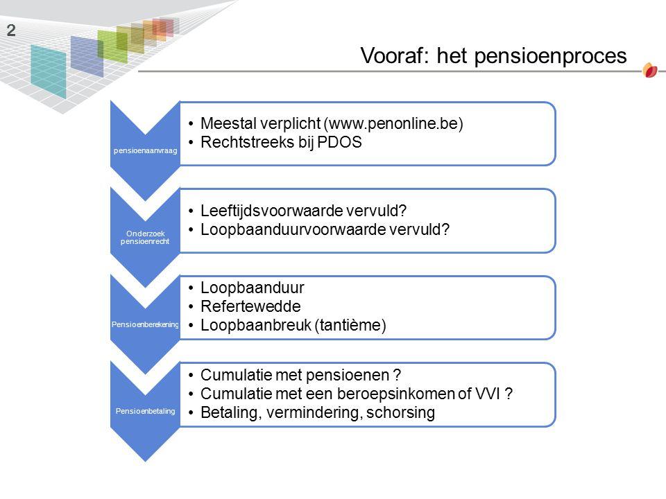 Vooraf: het pensioenproces