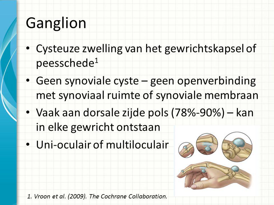 Ganglion Cysteuze zwelling van het gewrichtskapsel of peesschede1