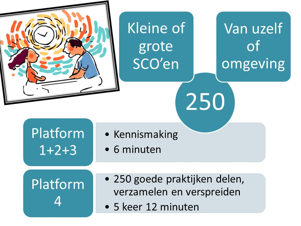 250 Kleine of grote SCO'en Van uzelf of omgeving Platform 1+2+3