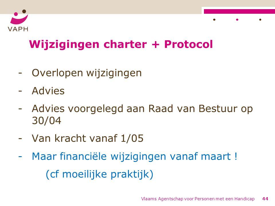 Wijzigingen charter + Protocol