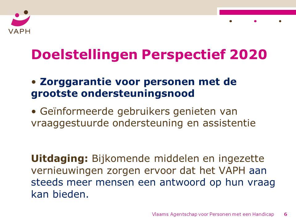 Doelstellingen Perspectief 2020