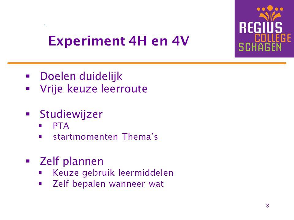 Experiment 4H en 4V Doelen duidelijk Vrije keuze leerroute