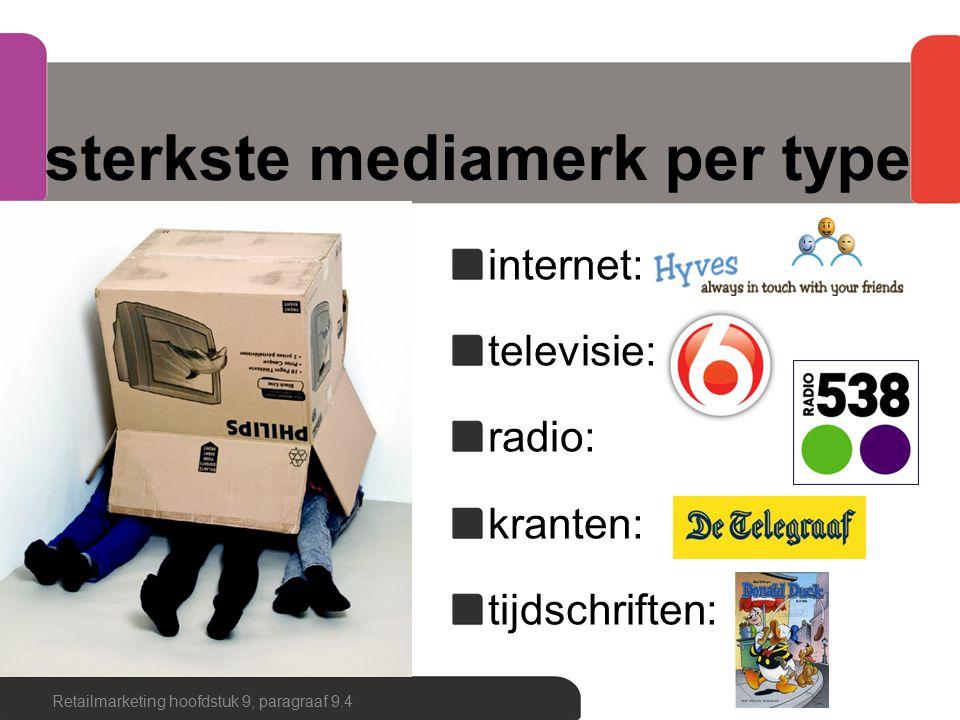 sterkste mediamerk per type