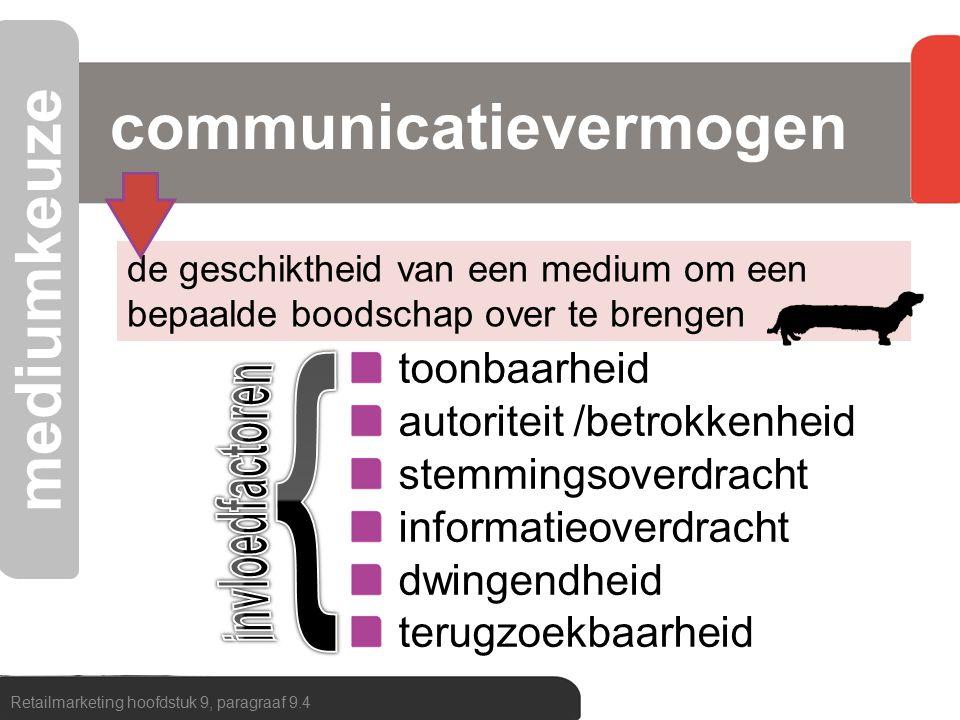 communicatievermogen