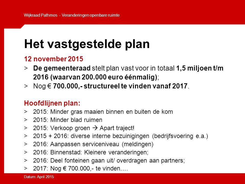 Het vastgestelde plan 12 november 2015
