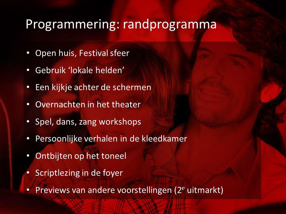 Programmering: randprogramma