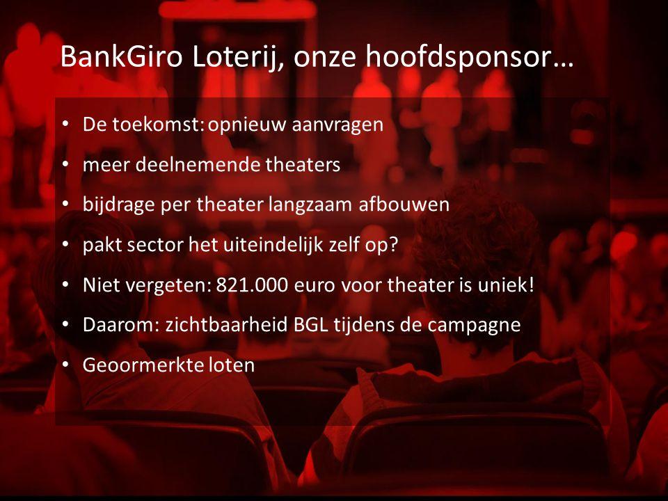 BankGiro Loterij, onze hoofdsponsor…
