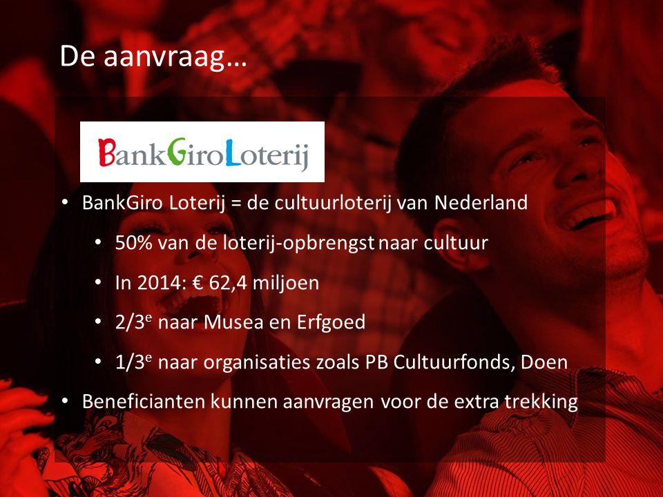 De aanvraag… BankGiro Loterij = de cultuurloterij van Nederland