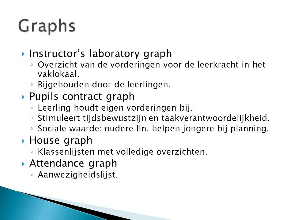 Graphs Instructor's laboratory graph Pupils contract graph House graph