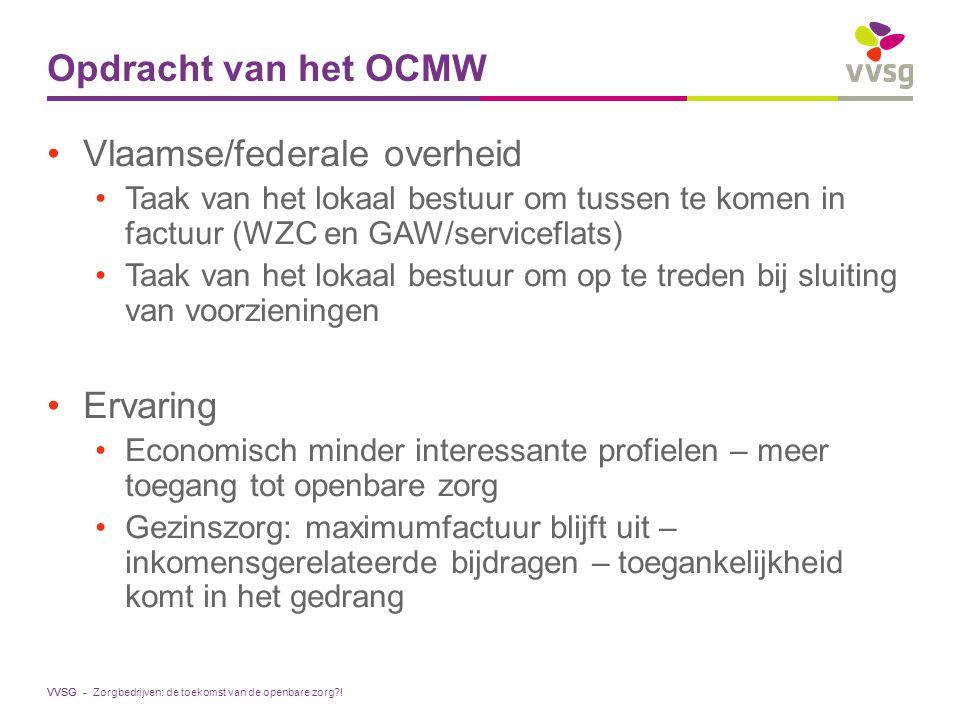 Vlaamse/federale overheid