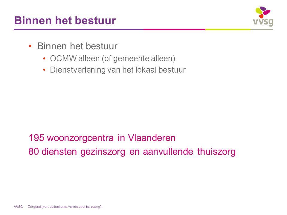 Binnen het bestuur Binnen het bestuur 195 woonzorgcentra in Vlaanderen