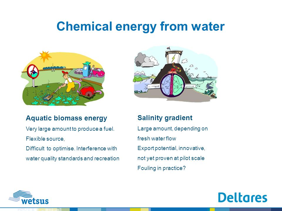 Chemical energy from water