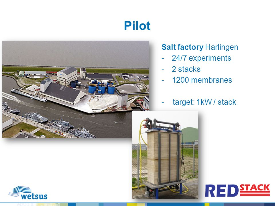 Pilot Salt factory Harlingen 24/7 experiments 2 stacks 1200 membranes