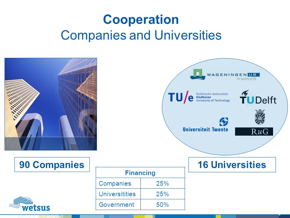 Cooperation Companies and Universities