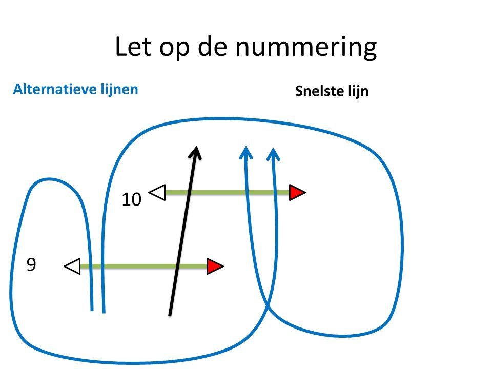 Let op de nummering 10 9 Alternatieve lijnen Snelste lijn