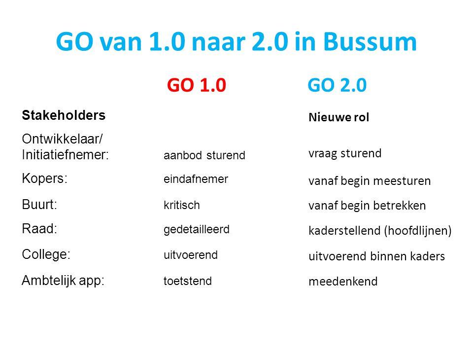 GO van 1.0 naar 2.0 in Bussum GO 1.0 GO 2.0 Stakeholders Ontwikkelaar/