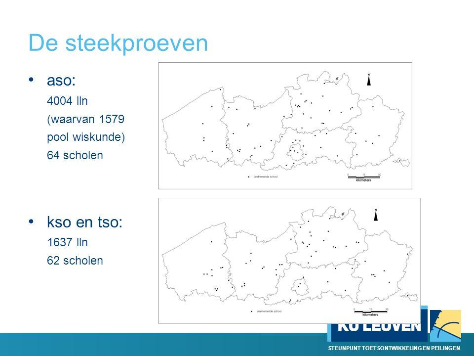 De steekproeven aso: kso en tso: 4004 lln (waarvan 1579 pool wiskunde)
