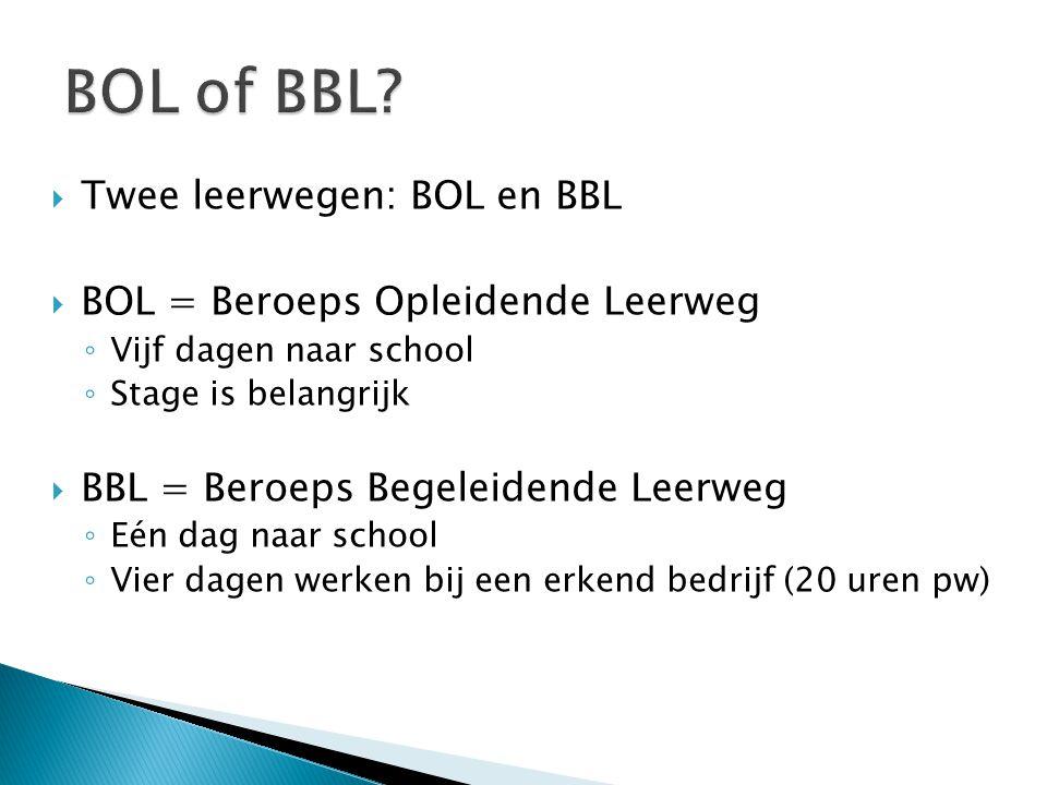 BOL of BBL Twee leerwegen: BOL en BBL