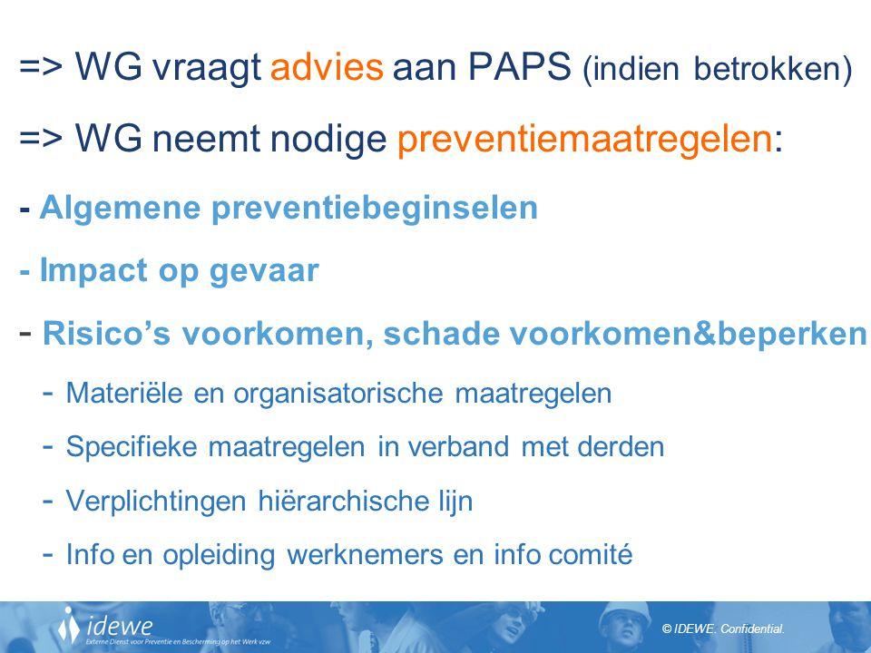 => WG vraagt advies aan PAPS (indien betrokken)